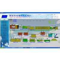 PLC自动化成套控制系统