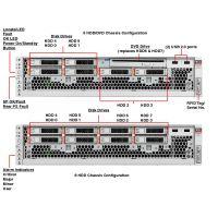 Netra Server X3-2 / Sun Netra X4270 M3 回收