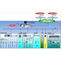 2015经济型变电站综合监控系统解决方案强势来袭