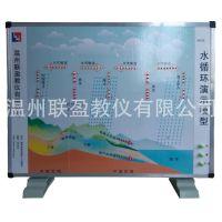 34025水循环演示模型 中学教学仪器 地理实验器材