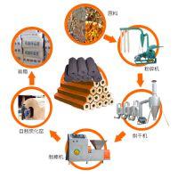 机质木炭怎么生产的 木材废料制碳机 口碑的木炭机 的木炭技术