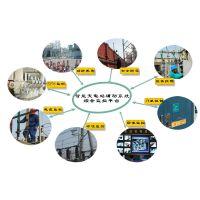 TIP3000智能变电站辅助系统综合监控平台满足招投标