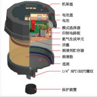 Pulsarlube  E自动注油器|数码自动加脂器|饲料加工设备润滑器