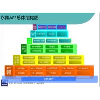 供应永凯APS高级计划与排程