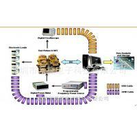 开关电源测试系统/自动化功能测试设备/LabVIEW测试系统集成