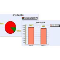 供应同达商贸管理软件,T6/商业版