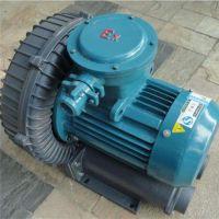 0.75KW采矿用YB3-8012防爆型高压鼓风机