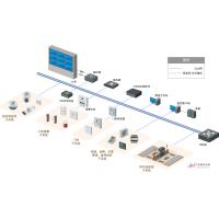 广东安防监控设备,佛山安防监控设备,集成监控系统,视频监控系统