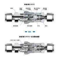 海龙供应世伟洛克swagelok外螺纹1/8in快速接头SS-QC4-S-2PM