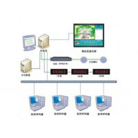 医院分诊排队系统 银行排队系统策划方案设计北京触控专注厂家