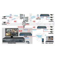 艾威无线监控方案-无线监控设备