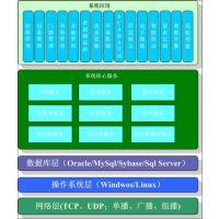 恒钛物联网变电站监控系统方案