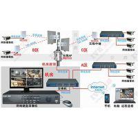 艾威工业级无线网桥_无线监控设备艾威RM2028
