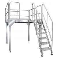 供应不锈钢工作平台、包装平台、组合秤支撑平台、机器架台