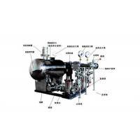 供应叠压供水设备|万维空调(图)|无负压给水设备