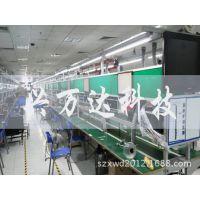 品质纯正厂家直销兴万达SOP电子作业指导书管理系统