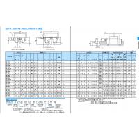 供应 日本THK滑块 HSR45LA1SS滑块 THK直线导轨 THK滚珠丝杠