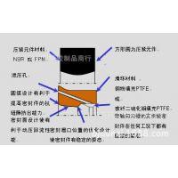 simrit 密封件 OMS-S PR型活塞杆密封圈