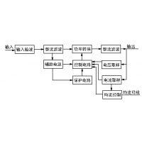 16V600A开关电源 长期老化测试专用,电压电流可调 高精度数字显示