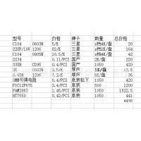 专业供应原装单片机PIC12F675 电容电阻电感 品质保证 物美价廉