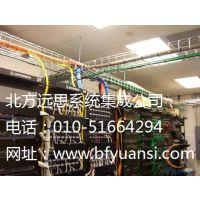 北京朝阳区机房建设网络搭建改造升级方案实施工程公司