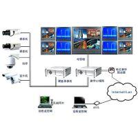 视频监控 视频方案 视频监控系统 一站式监控 安全监控