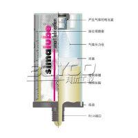 供应瑞士森马润滑脂 注油器 自动注油器 工业油脂器
