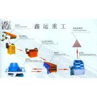 供应加气块设备发展的重要依据是什么