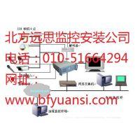 北京朝阳区霍尼韦尔博世福科斯防盗报警设备销售安装批发一键代理商公司