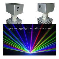 格蕾斯直销 5w-15w 单绿地标户外激光灯 大功率户外激光灯 绿色灯