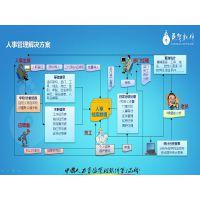 供应eHR人力资源一卡通系统|惠州人事考勤薪资系统|佛山人事指纹考勤软件|广州人事考勤