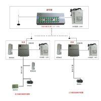 31江西电梯对讲机生产|电梯对讲机的保养