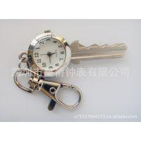 手饰表、挂件表、工艺表、礼品促销表、厂家生产