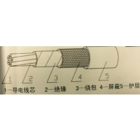 AF系列电缆全部型号规格及报价