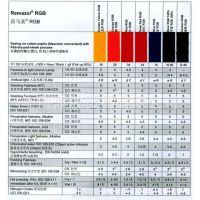 供应雷马素 金黄RGB 橙RGB 深红RGB 蓝RGB 深黑RGB 德司达 活性 染料