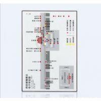 供应景区导游器、导游播放器、语音导游系统