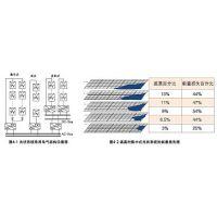 安科瑞建筑光伏发电系统厂家直销021-69156957