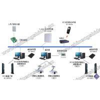 RFID应急物资智能仓储管理系统
