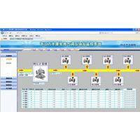 城市燃气管网监测、燃气管网实时监控系统