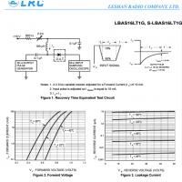 LRC开关二极管 LBAS16LT1G