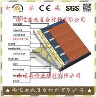 0.25mm厚聚烯烃涂层纺粘聚乙烯膜