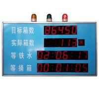 供应LED车间计数报警看板