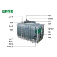 正品香港明新闭式横流冷却塔MXC系列(CTI认证产品)【假一赔百】
