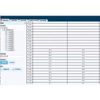 hg药品库房温湿度监测药品库房温湿度GSP要求