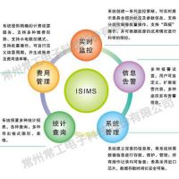 常工电子(在线咨询)_福州监测系统_能耗监测系统