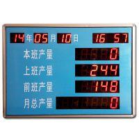 供应车间LED产量管理看板