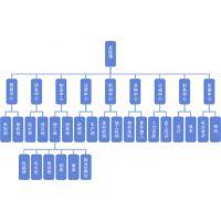 深圳注塑模具制造商 塑料电器开模注塑加工