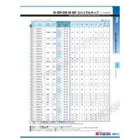 日本YAMAWA丝攻丝锥价格 螺旋 先端直槽报价 挤压管用丝攻价格低