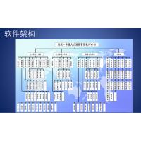 供应东莞B/S一卡通系统|B/S餐饮系统|WEB餐饮管理