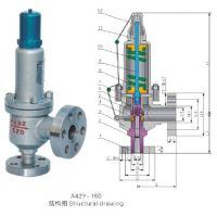 A42Y-160|320C/P/R型弹簧全启封闭式高压安全阀